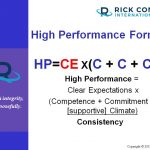 The High Performance Formula Drives Employee Success