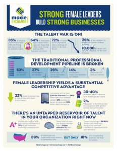 Why Women are Better Servant Leaders than Men